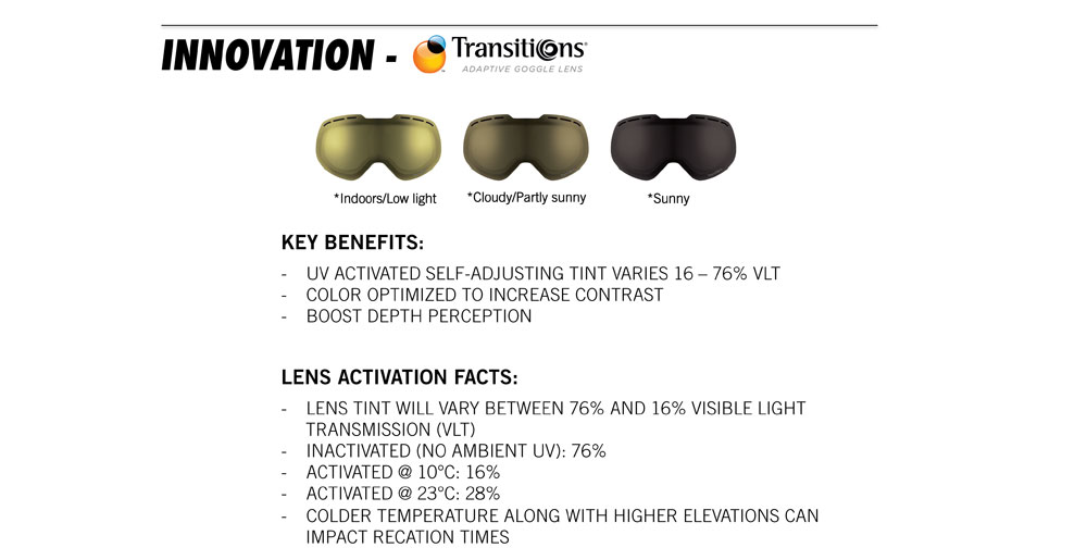 Nike Transitions  Goggle Lens